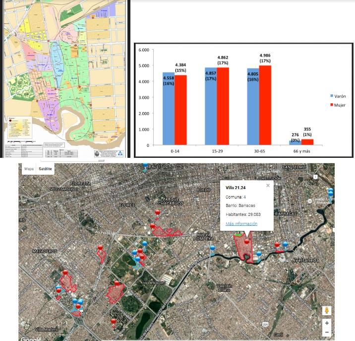 Mapeo de Déficits Urbanos y Sociales (MDUS)